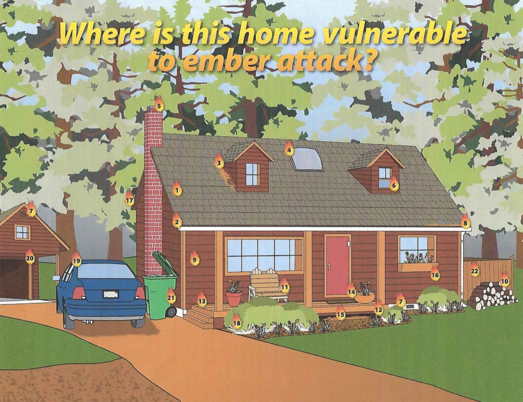 Where is the home vulnerable to ember attack